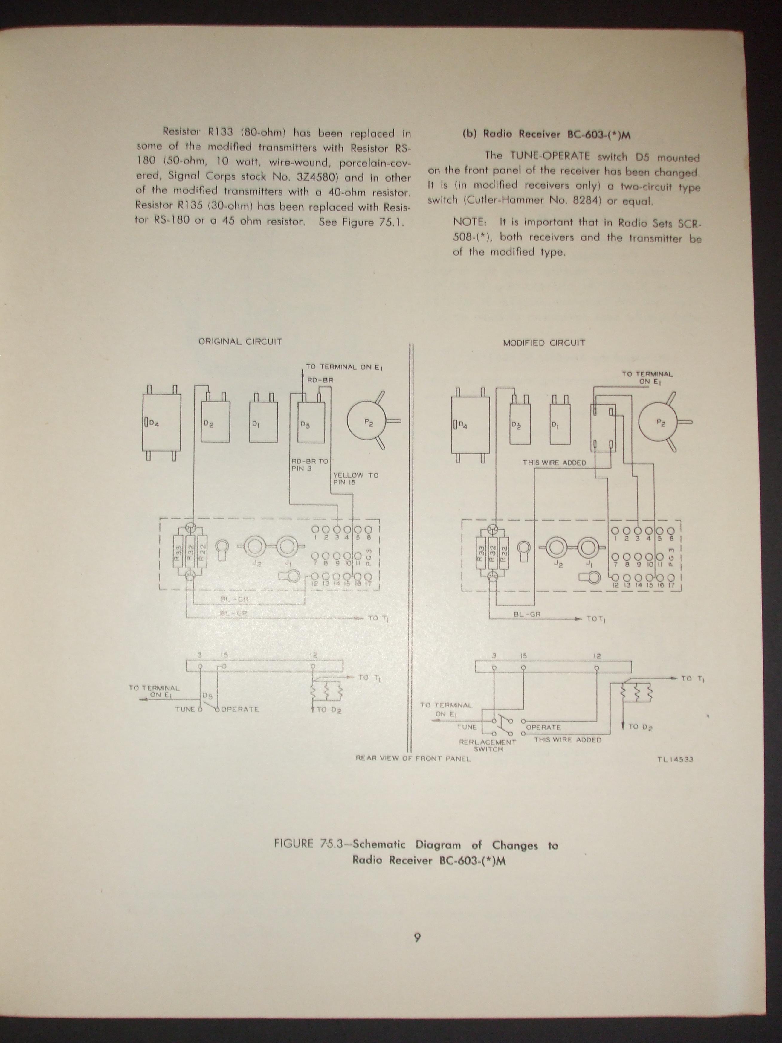 Powder River Ordnance Circuit Diagram Radio Receiver Previous